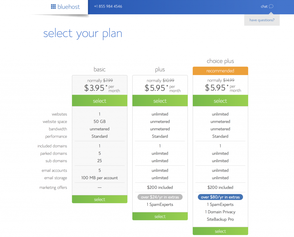 How to Start a Blog Pricing Package